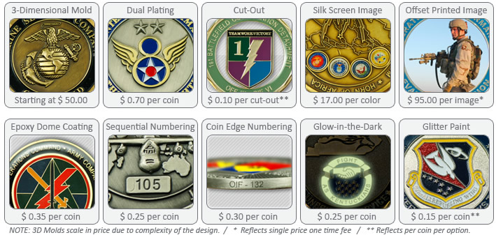 challenge coins additional options