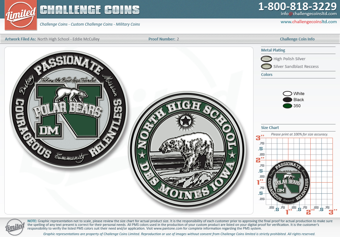 Challenge Coins Enter The Sports Arena | Challenge Coins Limited