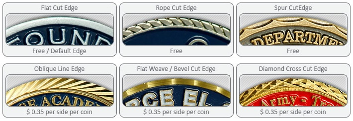 Custom Coin Edge Options